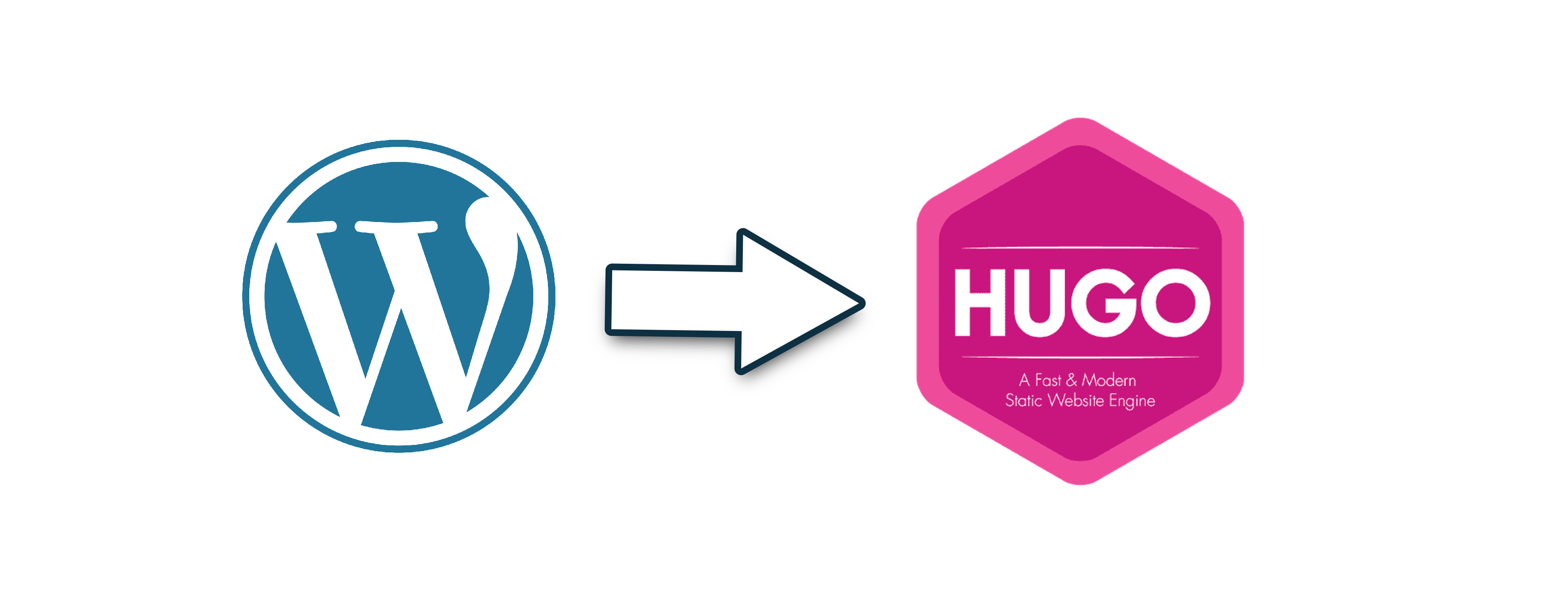 Featured Image for `Migrating a Website from WordPress to Hugo`